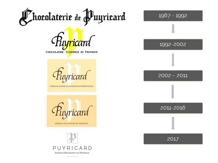 Les logos de la Chocolaterie de Puyricard