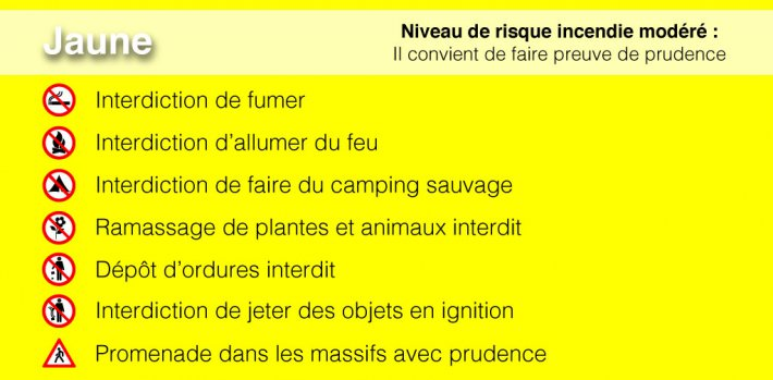 Consignes incendie - Niveau de risque incendie jaune