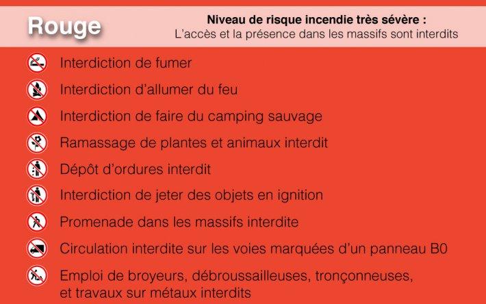 Consignes incendie - Niveau de risque incendie rouge